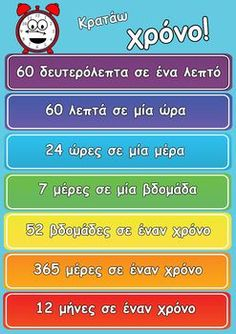 POSTER MAΘHMATIKΩN ΓIA A,B,Γ TAΞH Speech Language Therapy, Speech And Language, Learn Greek, Greek Alphabet, Greek Language, Primary Maths, Greek Words, Word Pictures, Teaching Math
