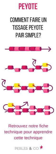 Diy Schmuck – Comment faire un tissage Peyote pair simple ? Bead Loom Patterns, Jewelry Patterns, Beading Patterns, Beading Techniques, Beading Tutorials, Seed Bead Jewelry, Beaded Jewelry, Beaded Bracelets, Jewellery