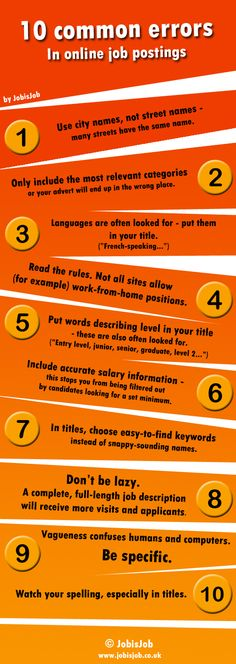 Errors in online job postings How to write a job advert (infographic)