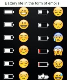 Battery life in the form of emojis