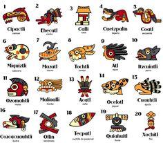 Calendario y enumeración - Miracle Vase Aztec Symbols, Viking Symbols, Egyptian Symbols, Ancient Symbols, Chicano Tattoos, Aztec Tattoo Designs, Aztec Designs, Azteca Tattoo, Colombian Art