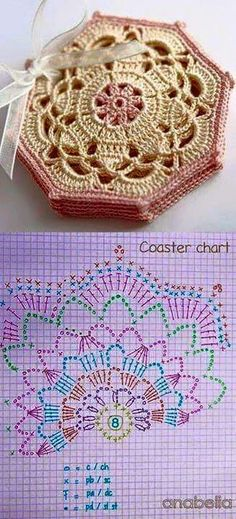 Transcendent Crochet a Solid Granny Square Ideas. Inconceivable Crochet a Solid Granny Square Ideas. Crochet Diy, Crochet Motifs, Love Crochet, Crochet Gifts, Crochet Doilies, Crochet Flowers, Vintage Crochet, Beautiful Crochet, Crochet Free Patterns