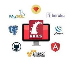 Image result for ruby on rails training in chennai Ruby On Rails, Chennai, Training, Amazon, Image, Amazons, Riding Habit, Work Outs, Excercise