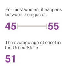 when doe menopause happen?  visit us at  gomenopause.com  Via  google images  #menopauseproblems #menopausesymptoms #menopausemoms #menopausemom #menopauserelief #menopausemamma #menopausesupport #menopauseawareness #menopausehelp #menopausehealth #menopausemomma #overcomingmenopause #menopausematters #menopauseremedies #menopausemeadows