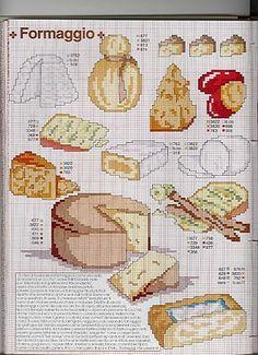 Cozinha - gráficos