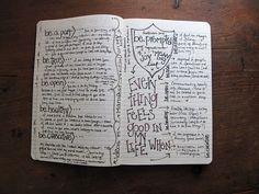 Moleskine Journaling