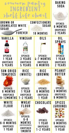 Cooking Tips for Beginners. This post offers a free printable for you to easily … Cooking Tips for Beginners. This post offers a free printable for you to easily keep track of the ingredients you currently have in your pantry. Cooking For Beginners, Cooking 101, Cooking Recipes, Beginner Cooking, Cooking Games, Cooking Light, Basic Cooking, Healthy Cooking, Cooking Rice