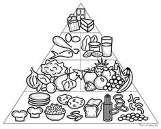 Olga Nursery: Vivlioprotaseis on World Food Day Group Meals, Food Groups, Food Pyramid, Cartoon Sketches, Clipart Black And White, My Plate, Free Coloring Pages, Math Activities, Crafts For Kids