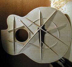 Bracing Question - The Acoustic Guitar Forum