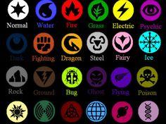 Pokemon Type Symbols by on DeviantArt Magic Symbols, Ancient Symbols, Writing Fantasy, Fantasy Art, Magia Elemental, Les Miraculous, Types Of Magic, Pokemon Craft, Elemental Powers