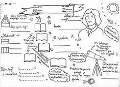 School Tips, School Hacks, Bullet Journal, Education, Historia, Biography, Onderwijs, Learning, College Tips