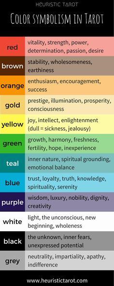 Color Symbolism in Tarot