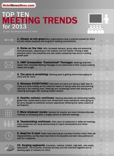 Top 10 Meeting Trends #Infographic | #staykindred