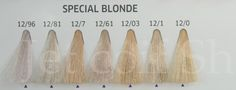 Loreal Hair Color Chart Numbers