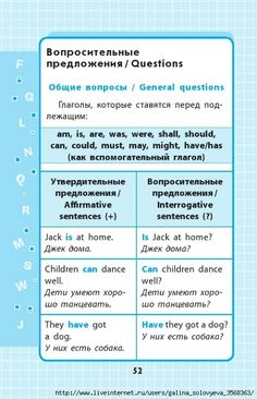 images attach d 1 134 548 English Grammar Book, English Vocabulary, Language Study, French Language, Ukrainian Language, Bilingual Education, Vocabulary Games, High Frequency Words, English Language Learners