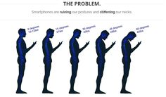 Watch your posture when you use smart phones. The degree of bend determines the amount of pressure on your neck.   Have a #healthy #digitallife