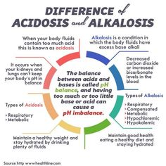 Difference Between Acidosis and Alkalosis - Acidosis vs Alkalosis Acidosis And Alkalosis, Metabolic Acidosis, Respiratory Acidosis, Respiratory Therapy, Respiratory System, Nursing School Notes, Nursing Schools, Nursing Information, Rn School