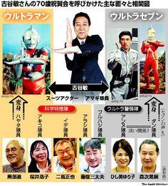 Diário de M-78 - UOL Fotoblog Hero Movie, Movie Tv, Live Action, Godzilla, Super Heros, Behind The Scenes, Robot, Nostalgia, Sci Fi
