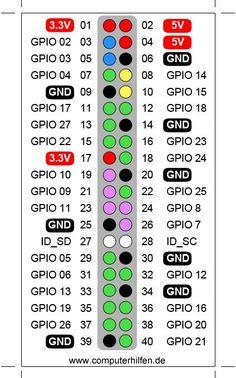 Best Cat5 To Rj11 Wiring Diagram Cat5 T568b Wiring Diagram