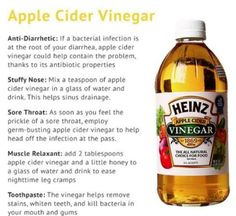 Apple Cider Vinegar and some of its uses. What do you use it for?
