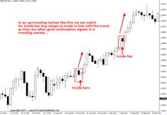 • What is a price action trading signal?  Next, let's discuss how we can use price action analysis to find  entries into the Forex market fr...