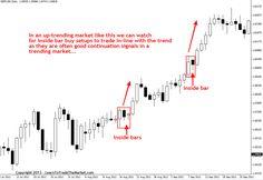 Movement forex trading vs investing price
