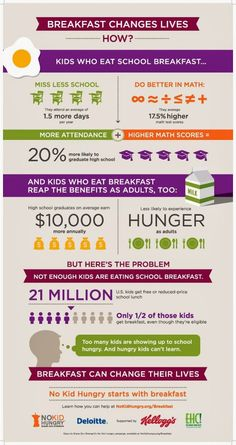 how breakfast changes lives infographic