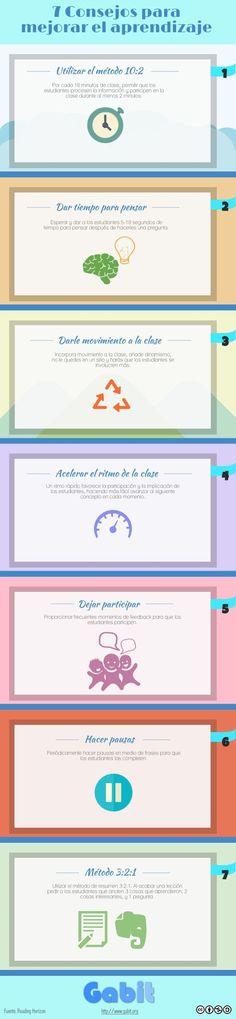 """Hola: Compartimos una interesante infografía sobre """"7 Consejos para Mejorar el Aprendizaje en el Aula"""" Un gran saludo.  Visto en: gabit.org  También le puede interesar: 11 R…"""