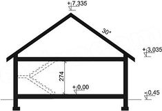 Projekt domu Kroton 116,1 m2 - koszt budowy 238 tys. zł - EXTRADOM My House Plans, Cottage Style Homes, Atlanta, Outdoor Structures, House Design, How To Plan, Home Decor, Line Chart, Villa