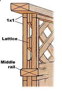 7 Amazing and Unique Tips and Tricks: Wooden Fence Types Privacy Fence Side Yard.Backyard Neighbors Put Up Fence Wooden Fence Unturned.Wooden Fence For Goats. Fence With Lattice Top, Small Fence, Front Yard Fence, Diy Fence, Backyard Fences, Fence Gate, Wooden Fence, Garden Fencing, Fence Ideas