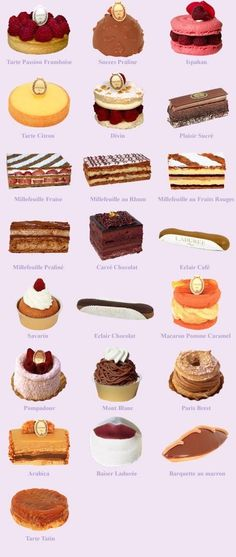 Pictures to help you identify pastries in a French Patisserie.