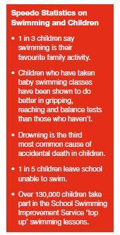 Swimming & Kids