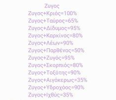 Zodiac Signs, Words, Star Constellations, Horoscopes, Horse, Zodiac Mind