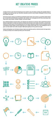 Infographic: creative process by Julie Wijckmans, via Behance