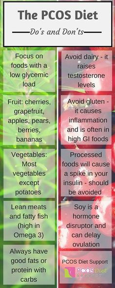 PCOS eat and avoid