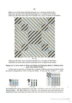 Technology of textile design: Being a practical treatise on the construction ... - Emanuel Anthony Posselt - Google Livres