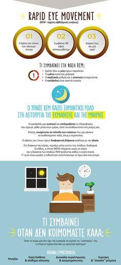 Ενημερωθείτε σχετικά με το στάδιο ύπνου REM. Infographics, Info Graphics, Infographic