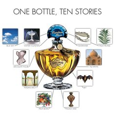 This website is about a man's admiration for the famous French perfume house of Guerlain. Calling all honey bees and Guerlainophiles!