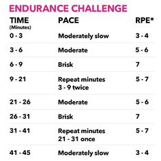 Endurance Challenge Workout: 45 minutes - 3 Cardio Workouts to Torch Baby Weight - Fit Pregnancy