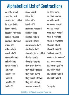 How to Teach Your Child to Read - Alphabetical list of contractions in English Give Your Child a Head Start, and.Pave the Way for a Bright, Successful Future. English Tips, English Words, English Lessons, English Grammar, Teaching English, Learn English, English Language, Gcse English, English Alphabet