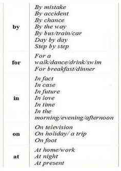 Week 4- prepositions This is a great sheet to show the students some prepositional phrases.