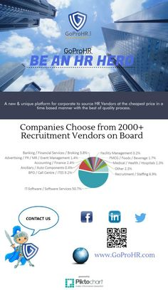 A new & unique platform for corporate to source HR Vendors at the cheapest price in a time based manner with the best of quality process.