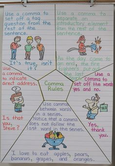 Ideas for Teaching Students Comma Rules Teaching Grammar, Teaching Language Arts, Grammar Lessons, English Language Arts, Writing Lessons, Teaching Writing, Writing Activities, Writing Skills, Teaching English