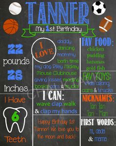 Sports Birthday Chalkboard  Sports Theme  by ChalkTalkDesigns
