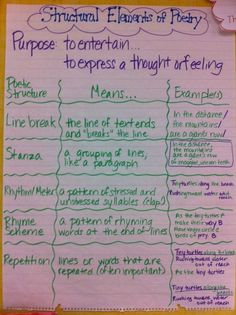 poetry anchor chart  buzzing with miss b by olive