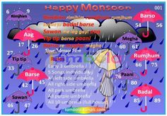 Rain Songs Anywhere 5 in 90 - 9x4 - 20 Cues format : Templates Tickets | Tambola Housie