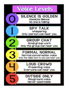noise level chart: Simple 12 x 18 noise level chart classroom organisation