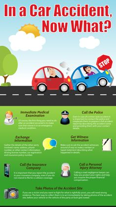 #VehicleInsuranceFt.Lauderdale Infographics