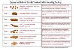 The Expanded Bristol Stool Chart provides useful insights into personality and helpful advice for decisions. Adirondack Chairs For Sale, Plastic Adirondack Chairs, Bristol Stool Scale, Stool Chart, Fart Humor, Restoration Hardware Dining Chairs, Leather Chair With Ottoman, Mid Century Modern Armchair, Most Comfortable Office Chair