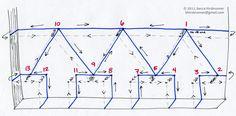 brh tutorial001